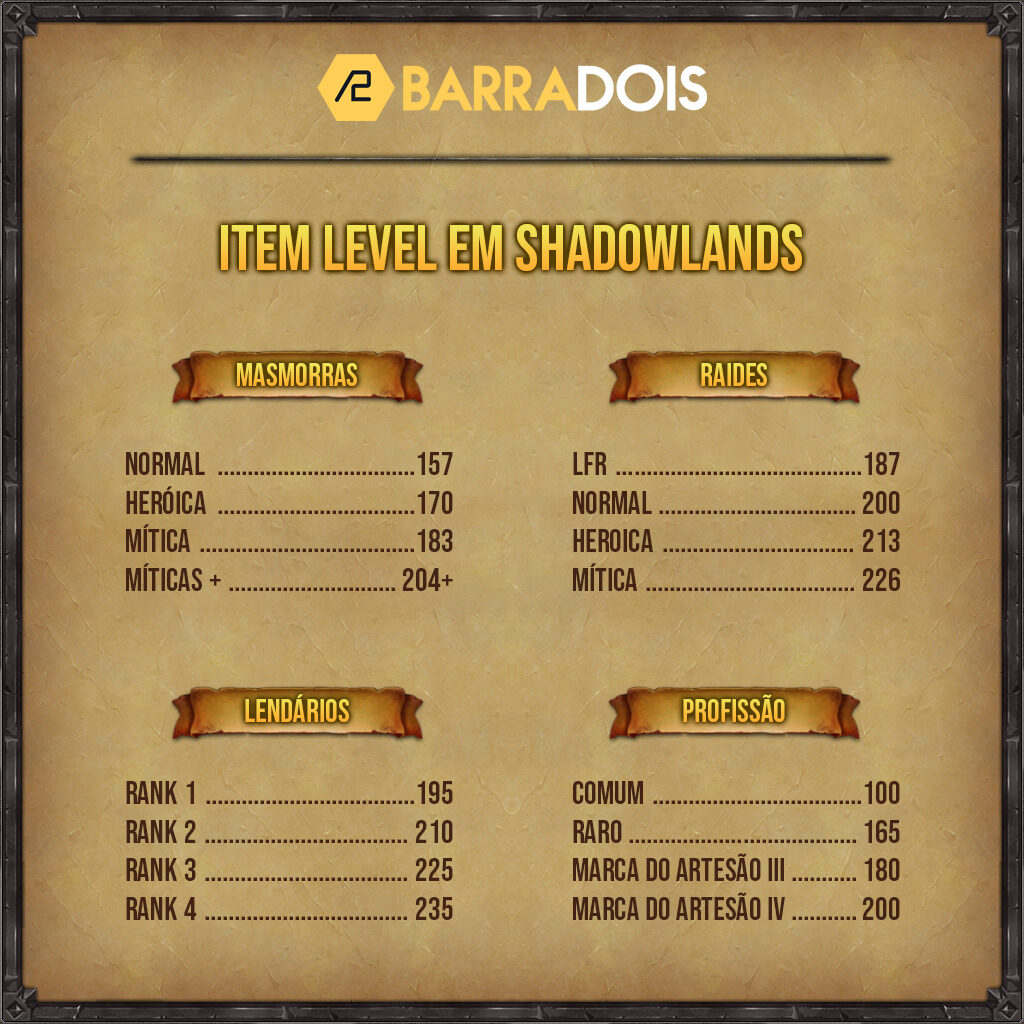 wow world of warcraft shadowlands item level ilvl